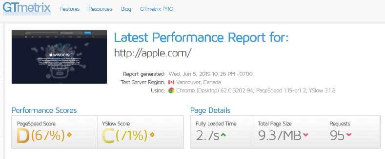 افزایش سرعت سایت با gtmetrix