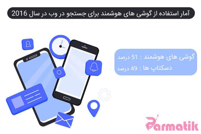 آمار جستجو کنندگان گوشی همراه