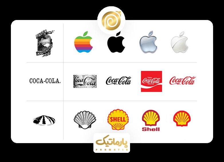 پروسه ریدیزاین لوگو برند های معروف