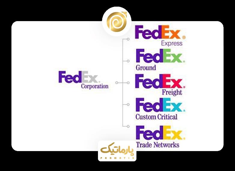 رنگ پذیری لوگوی کمپانی fedex