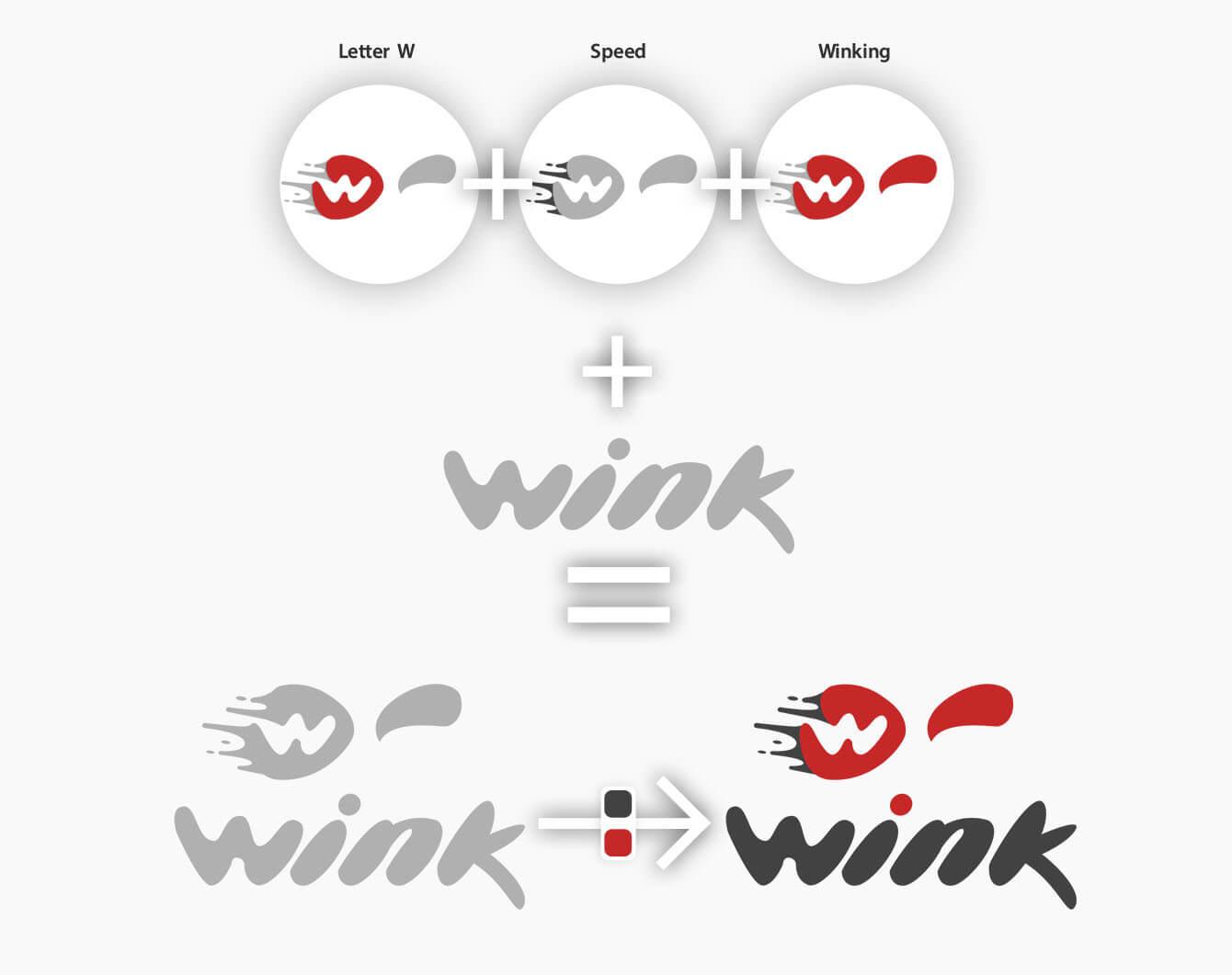 روند طراحی لوگو و ایده پردازی وینک