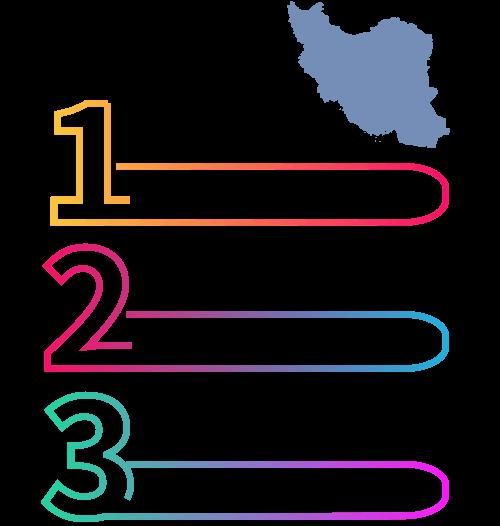 سایت های فریلنسری در ایران