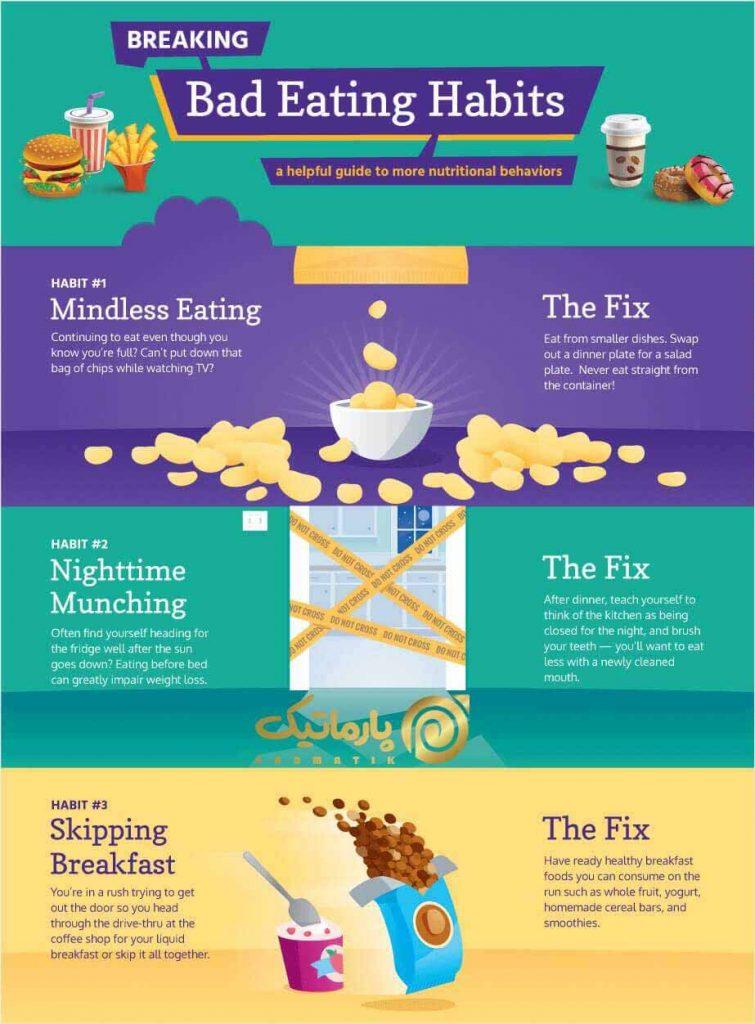 اینفوگرافیک جذاب درباره غذا