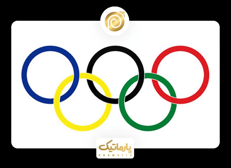 تاریخچه لوگو المپیک