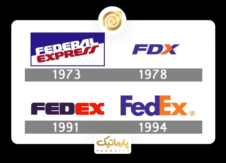 روند طراحی لوگوی فدکس