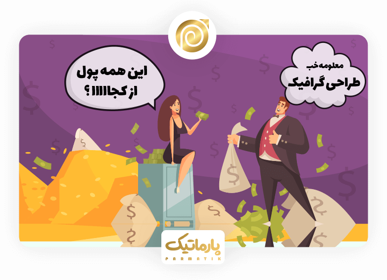 حقوق و درآمد طراحان گرافیک