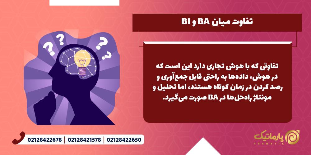 تفاوت BA و BI